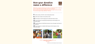 How Your Donation Makes a Difference