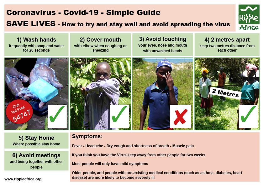 Coronavirus Malawi Africa